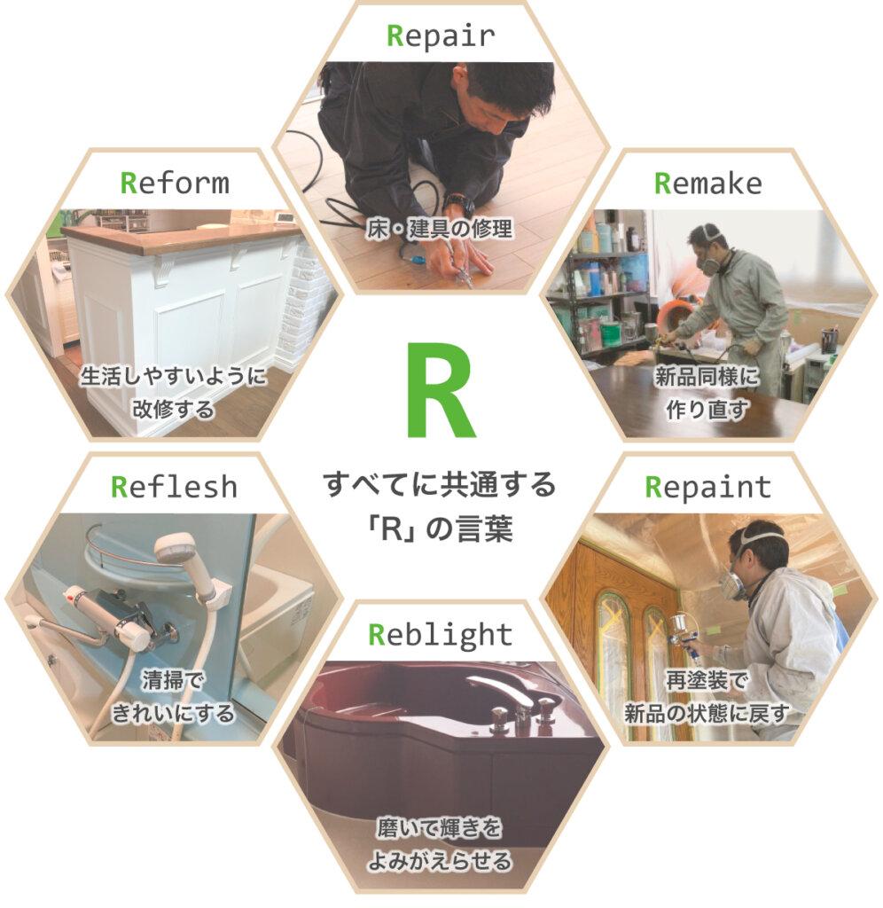 すべてに共通する「R」の言葉